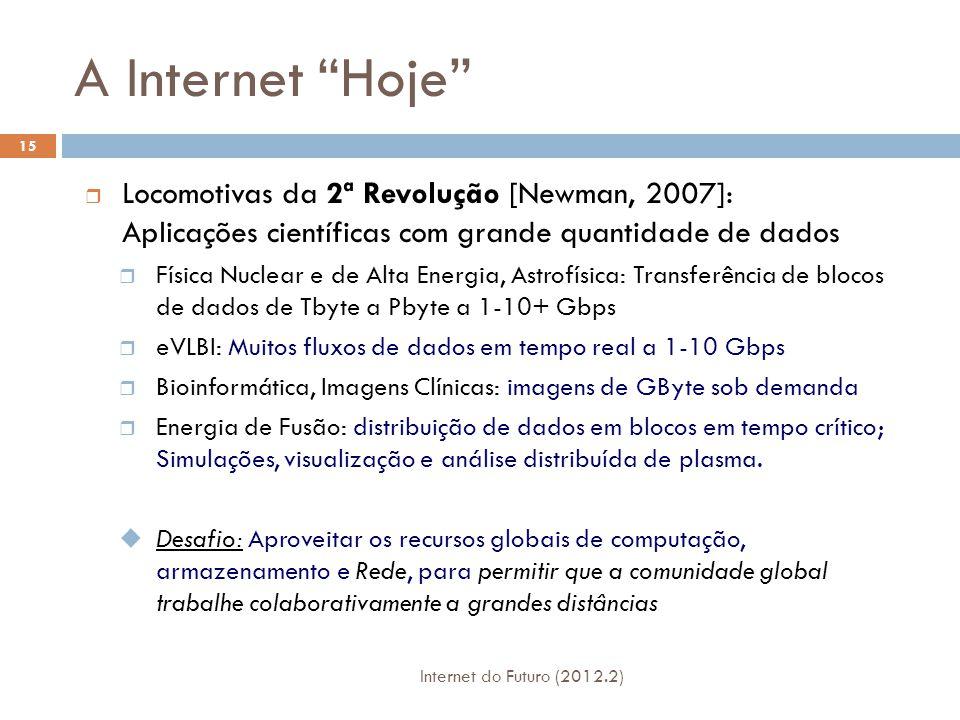 A Internet Hoje Locomotivas da 2ª Revolução [Newman, 2007]: Aplicações científicas com grande quantidade de dados.
